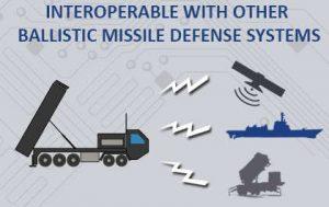 Grafik: Lockheed