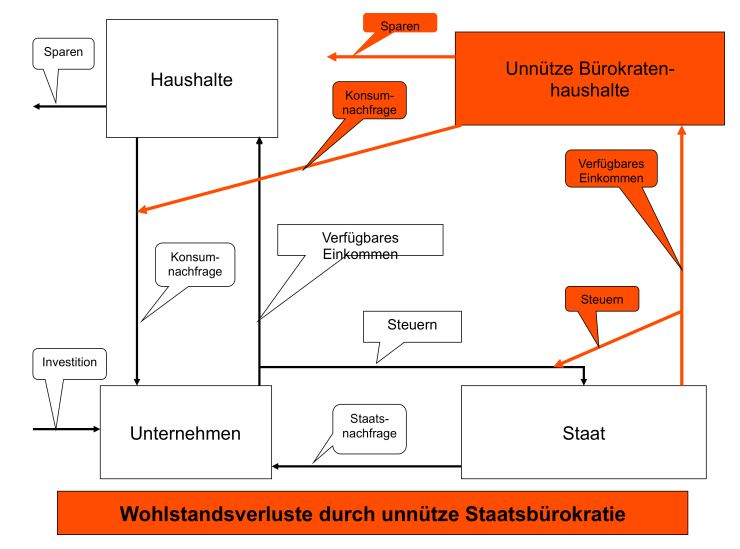 Kategorie: Wirtschaft - Ruhrkultour